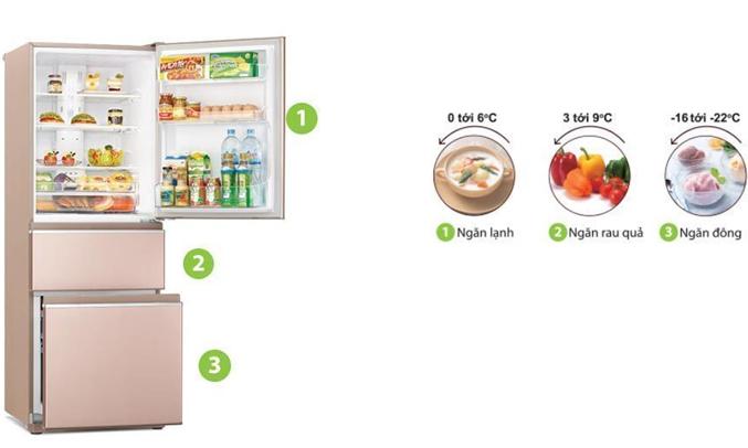 Tủ lạnh tiết kiệm điện. Tủ lạnh Mitsubishi Electric 358 lít MR-CX46EJ