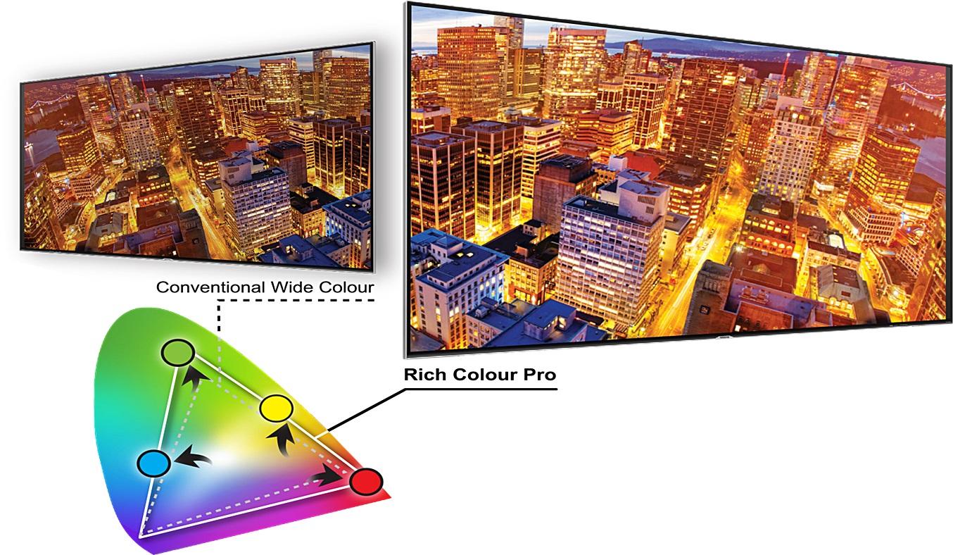 Tivi LED Sharp 80 inch LC-80XU930X tái hiện dãi màu sắc đẹp rực rỡ sống động