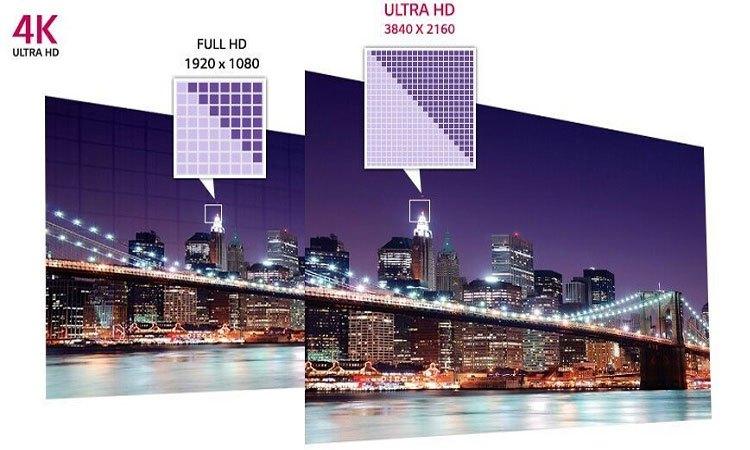 Smart tivi 65inch Sony KD-65X7000E hình ảnh sắc nét đến từng chi tiết