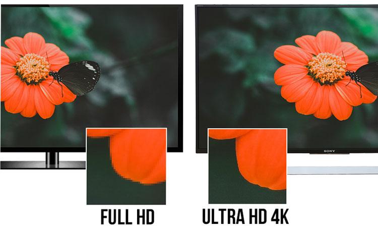 Tivi Sony55 inches KD-55X8000E/SVN3 cho hình ảnh chi tiết