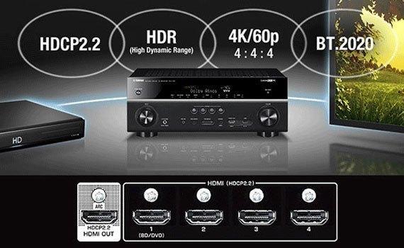 Amply Yamaha RX-V581 truyền tải hình 4K