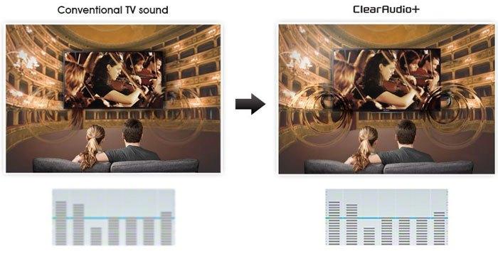 Âm thanh vòm mạnh mẽ với dàn máy nghe nhạc Sony trang bị công nghệ ClearAudio+