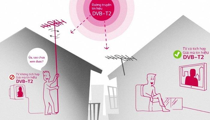 Tivi có truyền hình KTS DVB-T2 không lo hình ảnh kém chất lượng