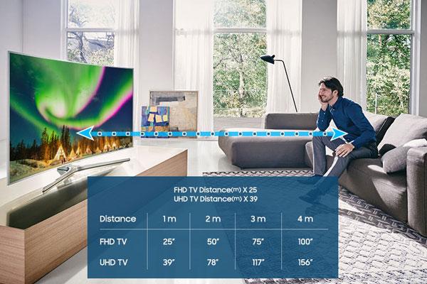 Bảng khoảng cách chuẩn giữa người xem và màn hình tivi để việc thưởng thức diễn ra hoàn hảo hơn