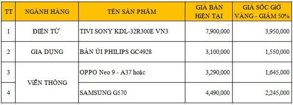 Các mặt hàng trong được giảm giá trong Giờ vàng giá sốc tại Nguyễn Kim