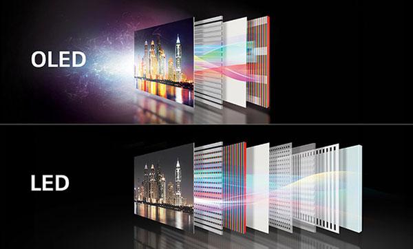 Công nghệ OLED cho tivi hiển thị màu đen sâu hơn