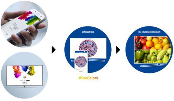 Người dùng có thể trải nghiệm công nghệ SeeColors trên QLED Smart TV Samsung và các dòng điện thoại Galaxy S6, S6 edge, S6 edge+, S7, S7 edge và S8