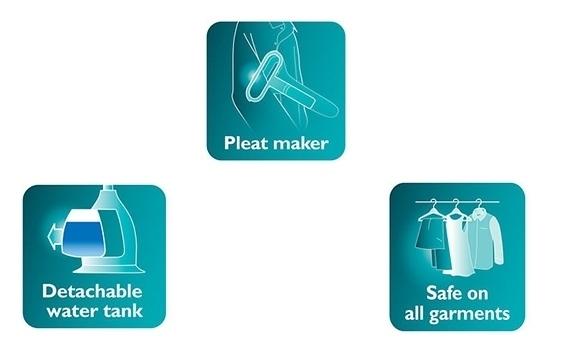 Bàn ủi hơi nước Philips GC506 an toàn cho các loại vải