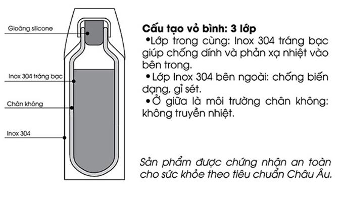 Bình lưỡng tính Elmich L5 cấu tạo 3 lớp đặc biệt