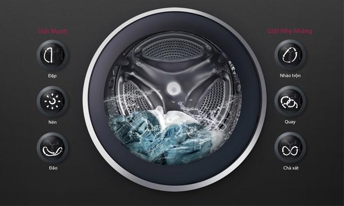 Máy giặt LG Inverter 9 kg FC1409S2Ecông nghệ giặt 6 motions thông minh