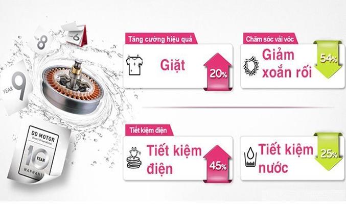 Máy giặt LG 11 KG T2311DSAL tiết kiệm điện năng