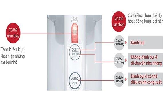 Công nghệ cảm ứng bụi thông minh của máy hút bụi Toshiba VC-CLF1CPV