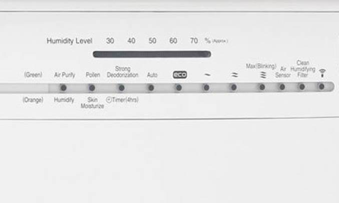 Máy lọc không khí Hitachi EP-A5000 khử mùi