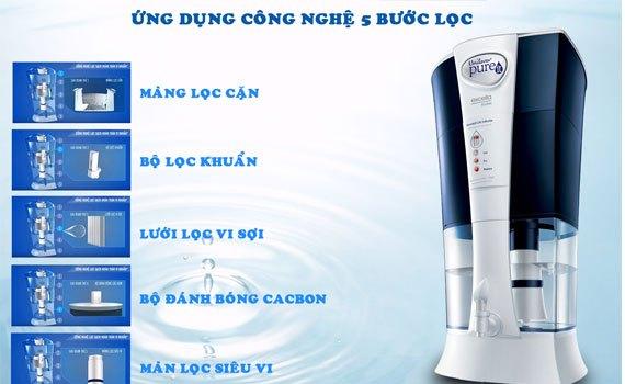 Máy lọc nướcUnilever Pureit Excella 9L sở hữu công nghệ lọc nước hiện đại