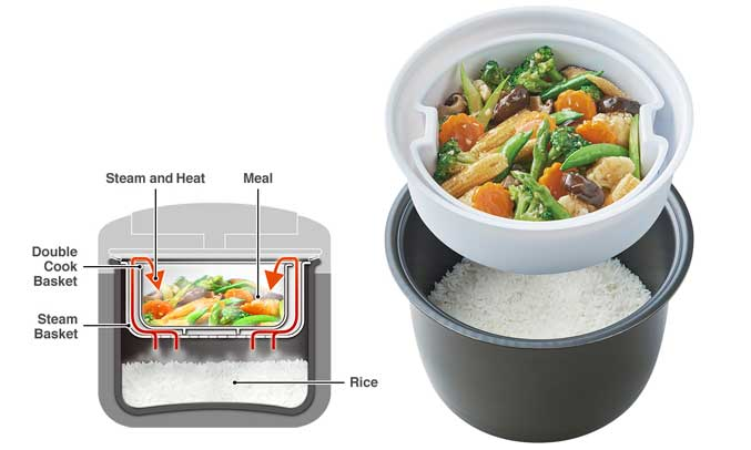 Nồi cơm điện Hitachi RZ-D18VFY(OBK) có thế độ Double Cook