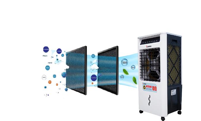 Quạt điều hòa Rapido Turbo 3000D - Tấm lọc Nano bạc kết hợp than hoạt tính