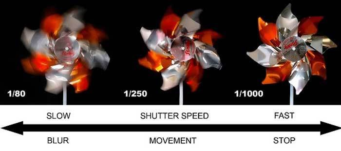 Kiểm tra tốc độ màn trập của máy ảnh khi chụp ảnh