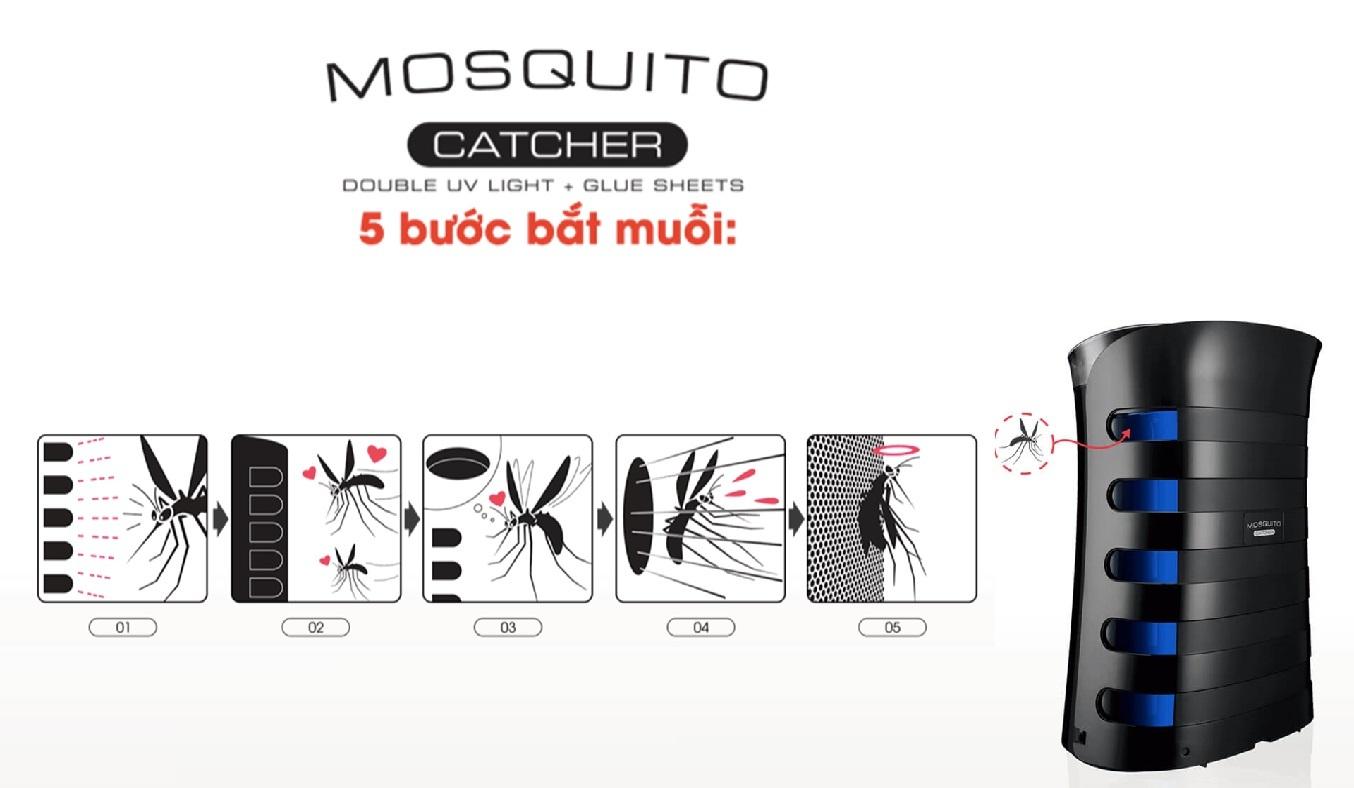 Máy lọc không khí bắt muỗi Sharp FP-GM50E- Loại bỏ nỗi lo về muỗi, bảo vệ sức khỏe gia đìnhB -