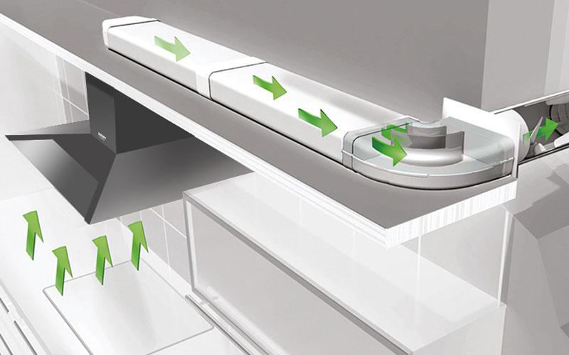 Ống thoát khí càng ít bị gấp khúc càng hoạt động hiệu quả