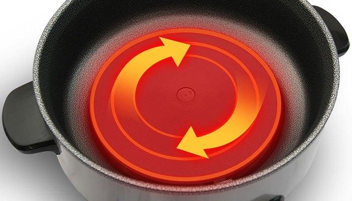 Mâm nhiệt là bộ phận rất quan trọng của lẩu điện đa năng
