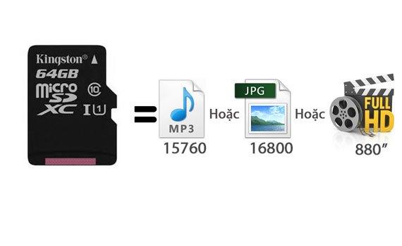 Thẻ nhớ Kingston 64GB SDHC dung lượng luu trữ 64GB