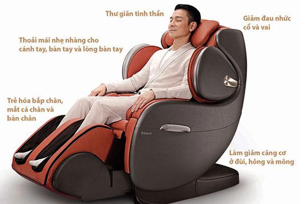 Nên xác định nhu cầu sử dụng ghế massage để không lãng phí bất kì tính năng nào