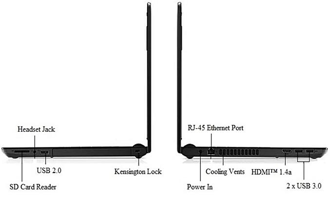 Máy tính xách tay Dell Inspiron 14 3467 Core i3 (M20NR11) kết nối nhanh chóng