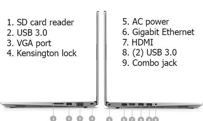 Laptop Dell Vostro 14-5468 70087067 kết nối đa dạng