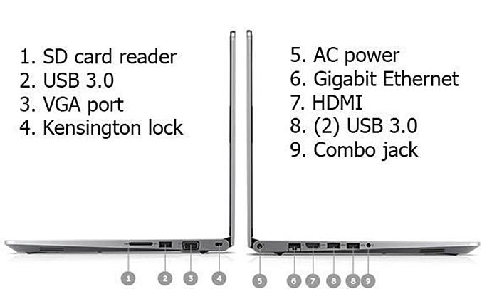 Laptop Dell Vostro 14-5468 70087067 đầy đủ kết nối