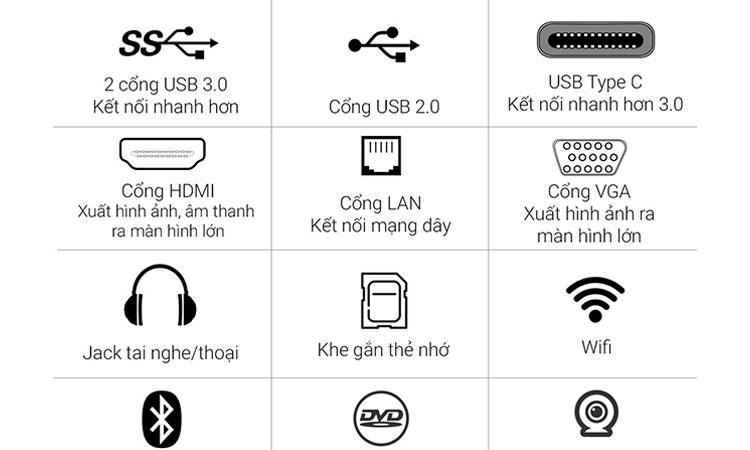 Laptop Acer AspireE5-575-32AB (core I3/RAM 4GB/HD Graphics) kết nối đa dạng