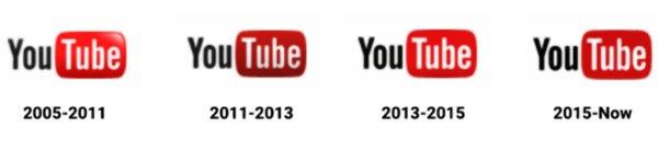 Logo Youtube trong từng thời kì phát triển