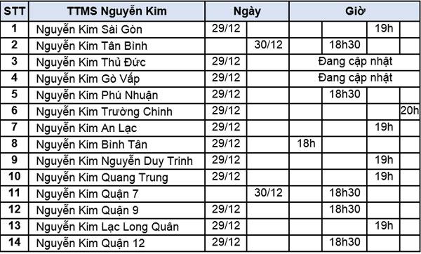 """Các TTMS Nguyễn Kim diễn ra chương trình """"Đấu giá giờ vàng"""""""