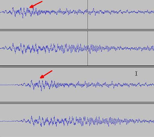Bảng so sánh định dạng nhạc