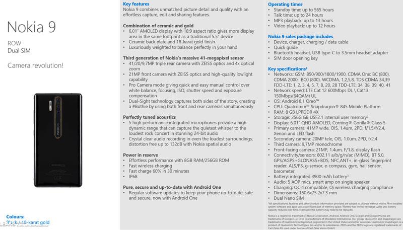 Thông số kỹ thuật điện thoại Nokia 9