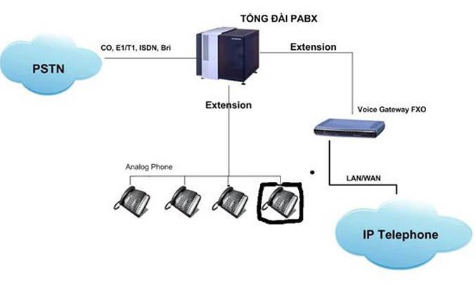 Điện thoại có dây NIPPON NP1402 truyền cuộc gọi nội bộ