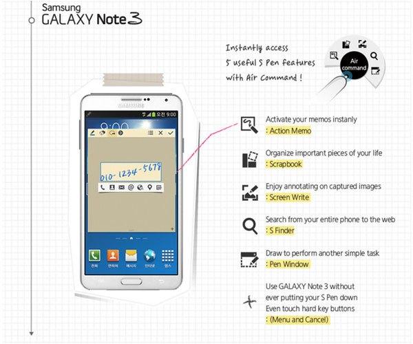 Để không bị lạc hậu trước thời cuộc, Samsung đã lần nữa biến S-Pen trở nên đột phá hơn trong siêu phẩm Note 3 đình đám