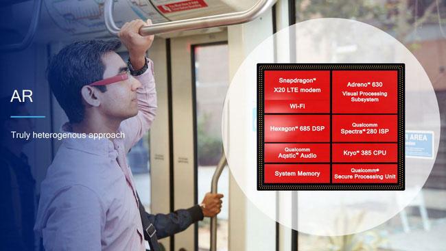 Snapdragon 845 cho phép các thiết bị theo dõi trên quy mô thế giới