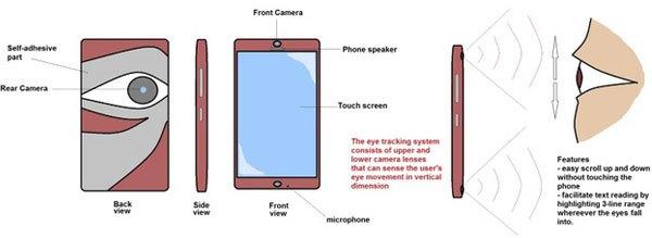 Cơ chế điều khiển bằng mắt của điện thoại