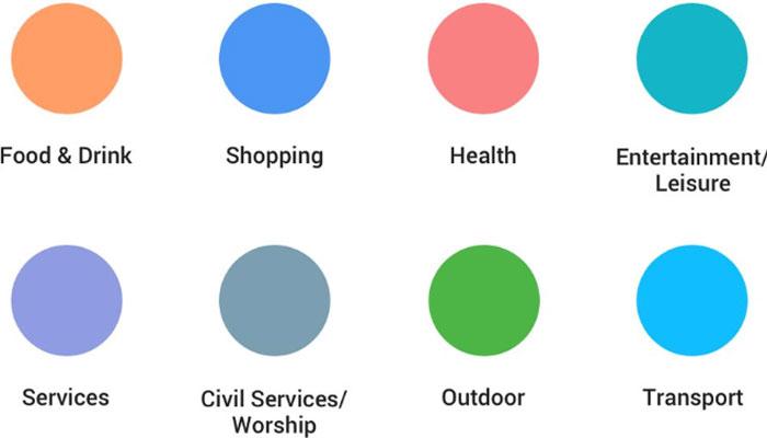 Các biểu tượng được chia thành nhiều danh mục khác nhau giúp bạn dễ dàng tìm đường hơn khi sử dụngGoogle Maps trên điện thoại