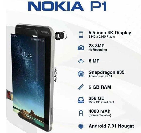 Các thông số ấn tượng của điện thoại Nokia P1