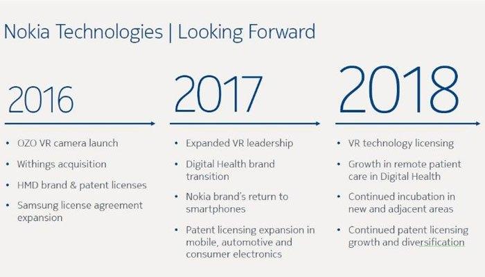 """Thông tin cho thấy năm 2017 Nokia sẽ trở lại thị trường với những chiếc điện thoại chạy Android sau thời gian """"đánh mất bản thân"""""""