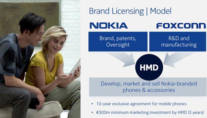 Sơ đồ hợp tác sản xuất điện thoại mới của Nokia
