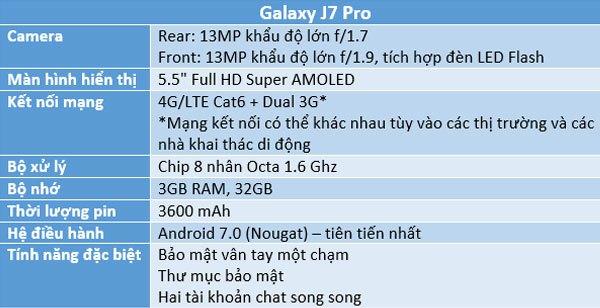 Bảng thông số kỹ thuật điện thoại Galaxy J7 Pro