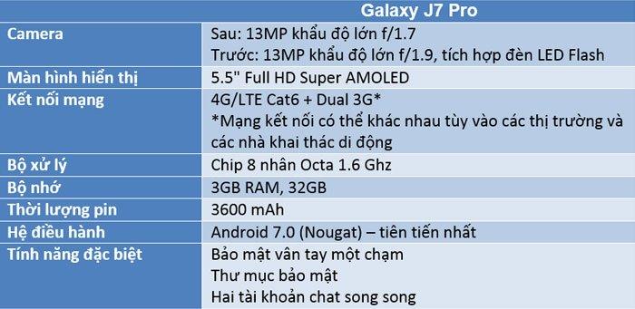 Thông số điện thoại Galaxy J7 Pro