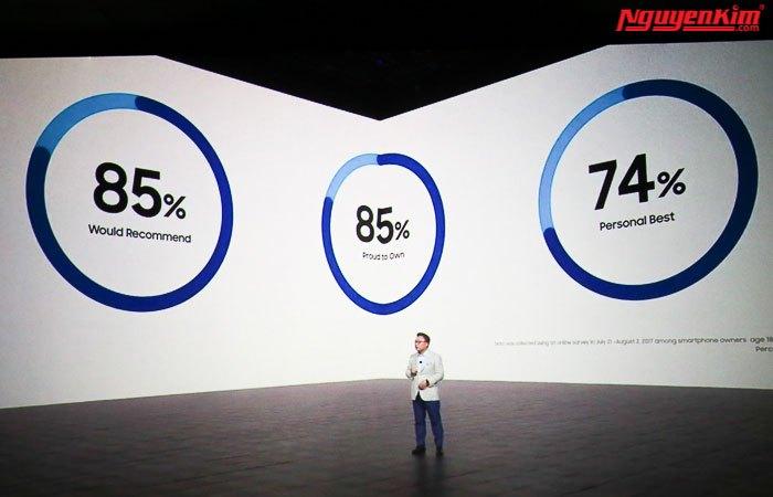 Khảo sát thị trường của Samsung về dòng Note trong sự kiện ra mắt điện thoại Galaxy Note 8