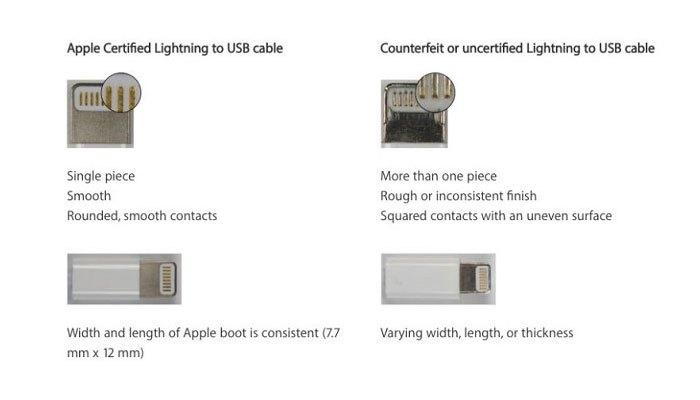 Phân biệt hàng giả dựa trên thiết kế của phụ kiện Apple