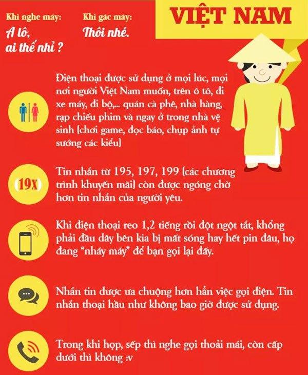 Ở Việt Nam, chúng ta thích nhắn tin hơn gọi điện thoại
