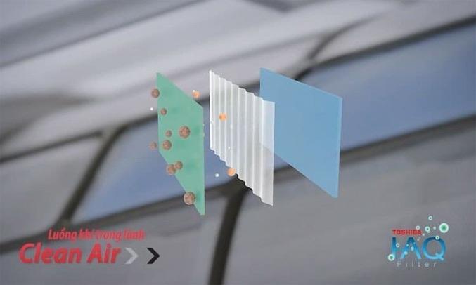 Toshiba RAS H13U2KSG công nghệ tinh IAQ gồm tinh thể bạc khử mùi, diệt khuẩn,Leuconostoc enzym diệt khuẩn tối ưu và màng lọc bụi PM2.5