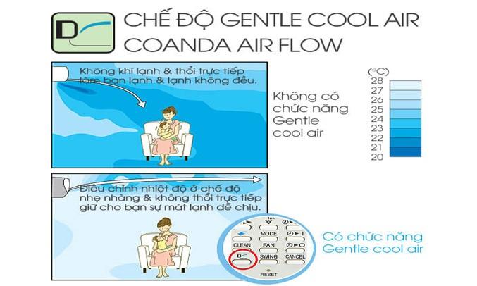 Máy lạnh Sharp AH-X9VEW có chế độ Gentel Cool Air giúp căn phòng luôn duy trì sự mát mẻ