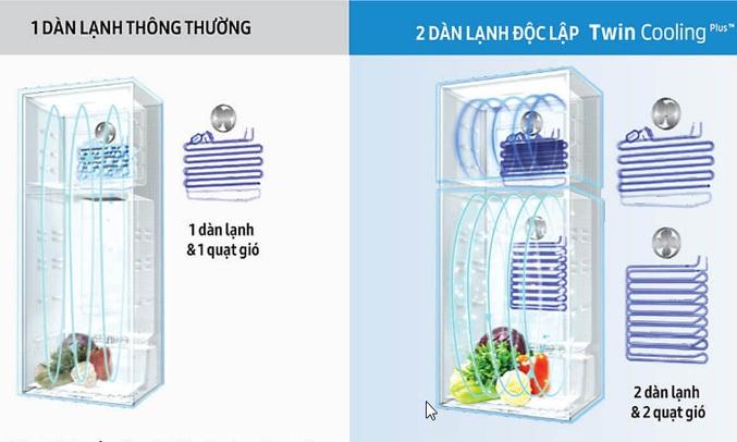 Tủ lạnhSamsung RT35K5982BS với thiết kế 2 dàn lạnh độc lập